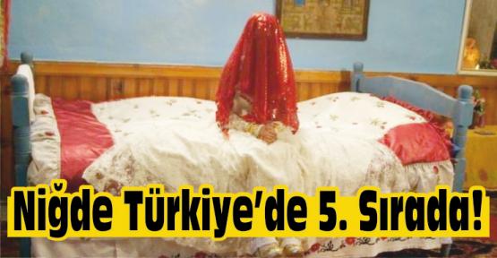 Niğde Çocuk Gelinde Türkiye'de 5. Sırada